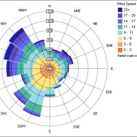 Wind Path Diagrams Diy Enthusiasts Wiring Diagrams